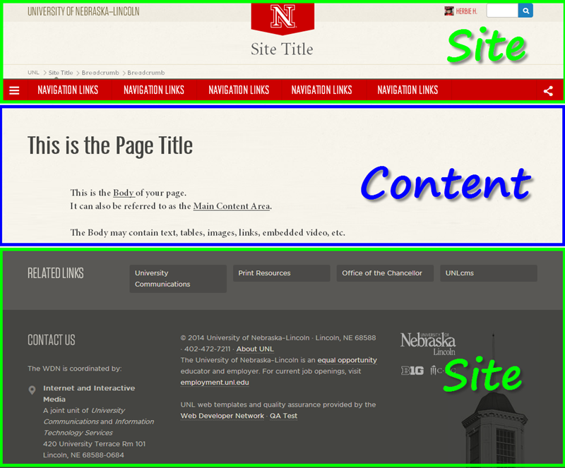 Where Site level manages a page